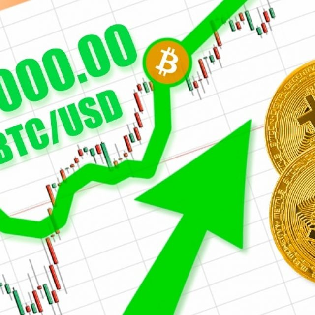 Bitcoin above $10,000! A Five-Week High